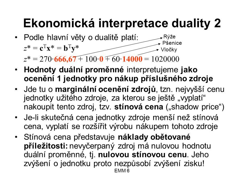 EMM 6 Ekonomická interpretace duality 2 Podle hlavní věty o dualitě platí : z* = c T x* = b T y* z* = 270·666,67 + 100·0 + 60·14000 = 1020000 Hodnoty duální proměnné interpretujeme jako ocenění 1 jednotky pro nákup příslušného zdroje Jde tu o marginální ocenění zdrojů, tzn.