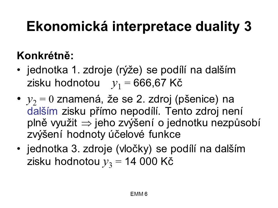 EMM 6 Ekonomická interpretace duality 3 Konkrétně: jednotka 1.