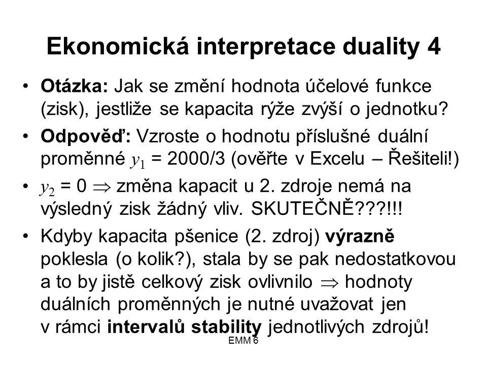 EMM 6 Ekonomická interpretace duality 4 Otázka: Jak se změní hodnota účelové funkce (zisk), jestliže se kapacita rýže zvýší o jednotku.