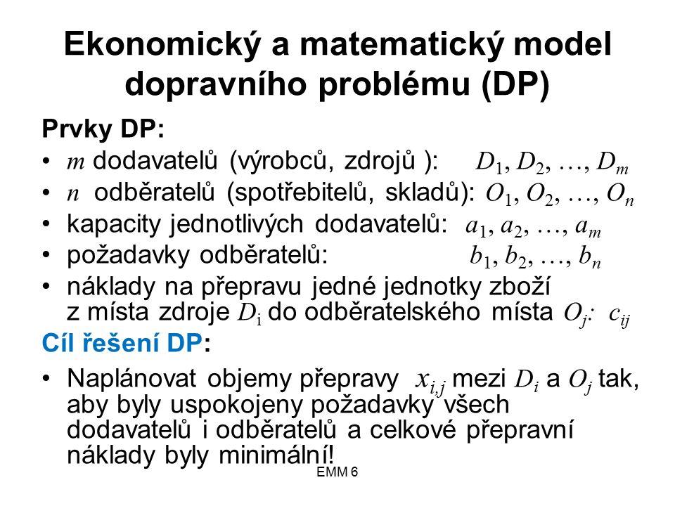EMM 6 Ekonomický a matematický model dopravního problému (DP) Prvky DP: m dodavatelů (výrobců, zdrojů ): D 1, D 2, …, D m n odběratelů (spotřebitelů, skladů): O 1, O 2, …, O n kapacity jednotlivých dodavatelů: a 1, a 2, …, a m požadavky odběratelů: b 1, b 2, …, b n náklady na přepravu jedné jednotky zboží z místa zdroje D i do odběratelského místa O j : c ij Cíl řešení DP: Naplánovat objemy přepravy x i,j mezi D i a O j tak, aby byly uspokojeny požadavky všech dodavatelů i odběratelů a celkové přepravní náklady byly minimální!