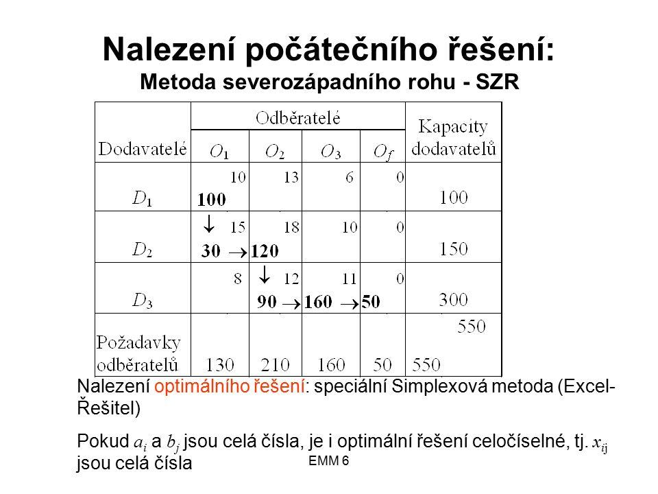 EMM 6 Nalezení počátečního řešení: Metoda severozápadního rohu - SZR Nalezení optimálního řešení: speciální Simplexová metoda (Excel- Řešitel) Pokud a i a b j jsou celá čísla, je i optimální řešení celočíselné, tj.