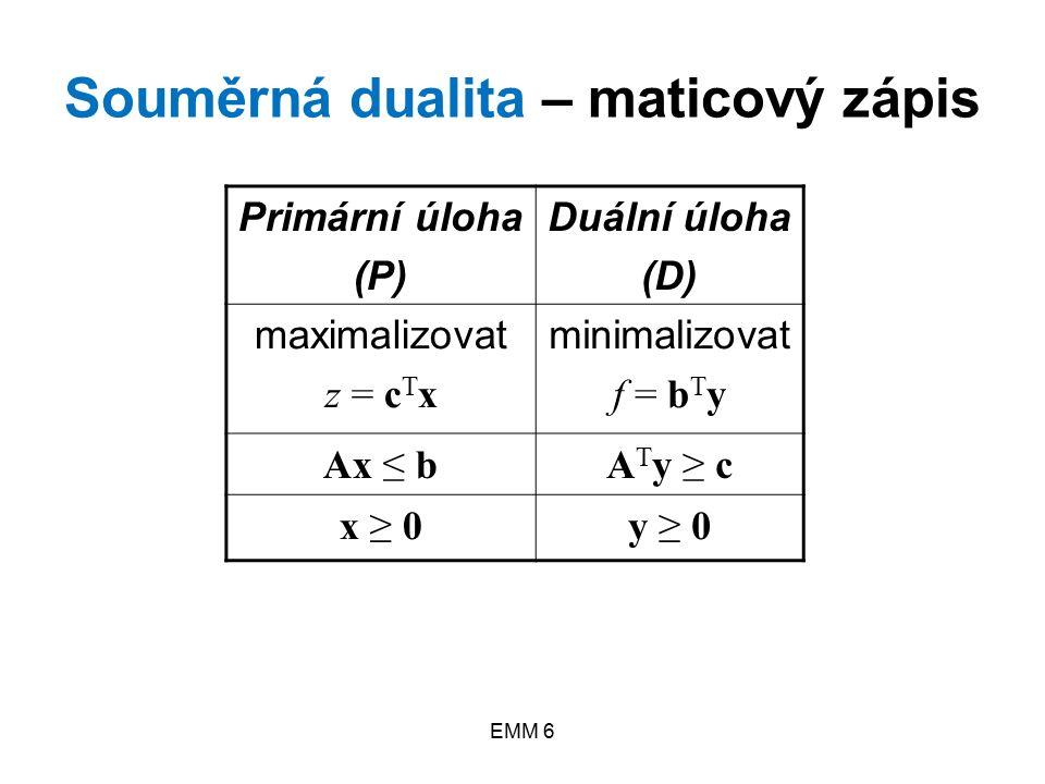 EMM 6 Souměrná dualita – maticový zápis Primární úloha (P) Duální úloha (D) maximalizovat z = c T x minimalizovat f = b T y Ax ≤ bA T y ≥ c x ≥ 0y ≥ 0