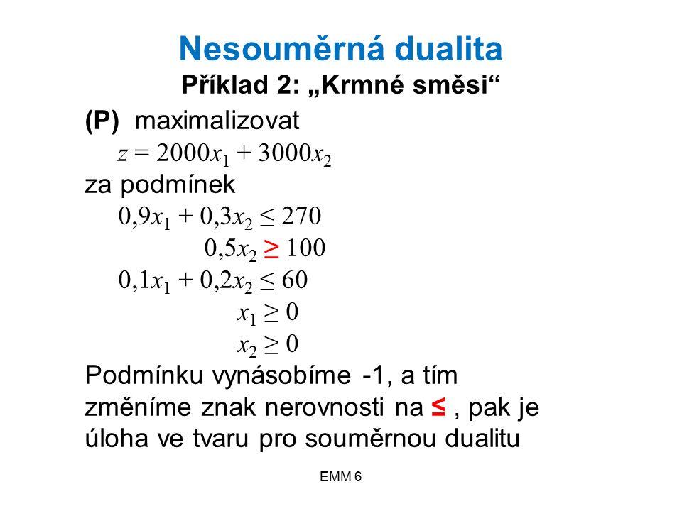 """EMM 6 (P) maximalizovat z = 2000x 1 + 3000x 2 za podmínek 0,9x 1 + 0,3x 2 ≤ 270 0,5x 2 ≥ 100 0,1x 1 + 0,2x 2 ≤ 60 x 1 ≥ 0 x 2 ≥ 0 Podmínku vynásobíme -1, a tím změníme znak nerovnosti na ≤, pak je úloha ve tvaru pro souměrnou dualitu Nesouměrná dualita Příklad 2: """"Krmné směsi"""