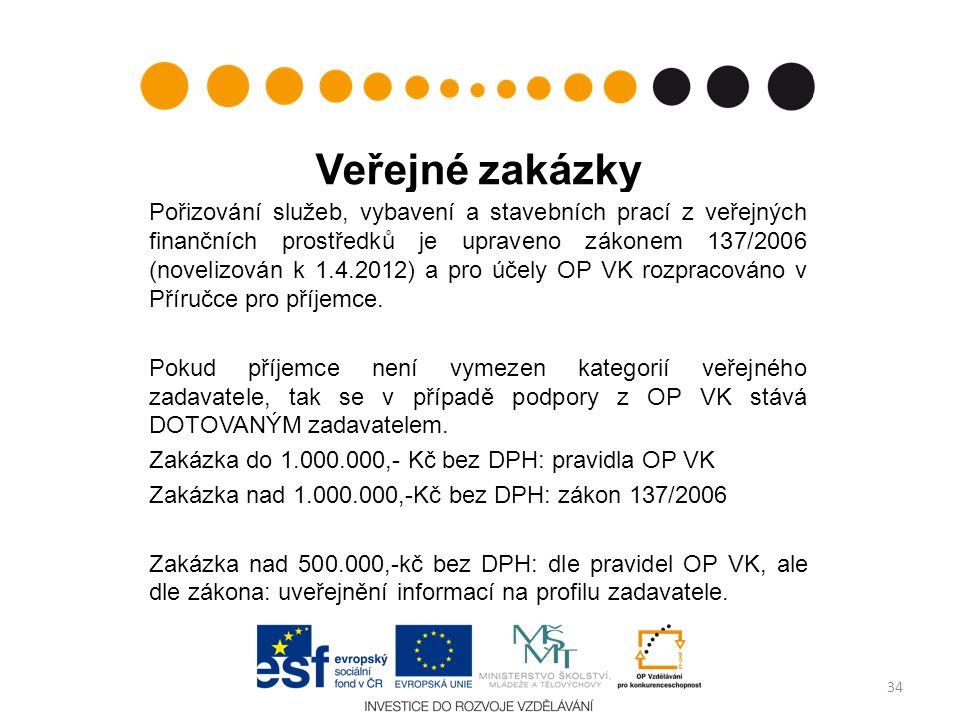 Veřejné zakázky Pořizování služeb, vybavení a stavebních prací z veřejných finančních prostředků je upraveno zákonem 137/2006 (novelizován k 1.4.2012)