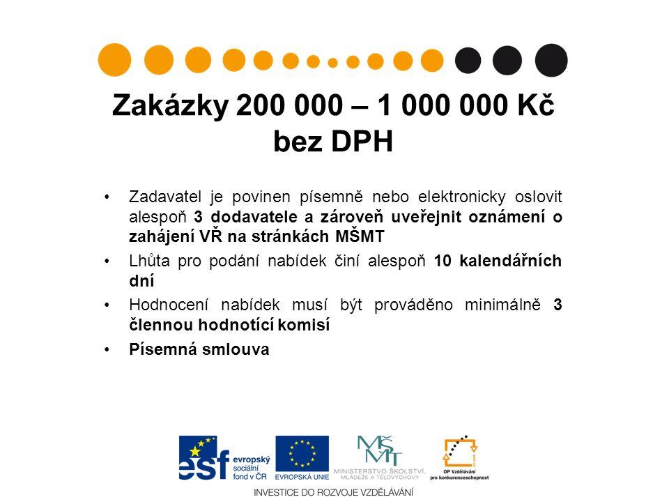 Zakázky 200 000 – 1 000 000 Kč bez DPH Zadavatel je povinen písemně nebo elektronicky oslovit alespoň 3 dodavatele a zároveň uveřejnit oznámení o zahá