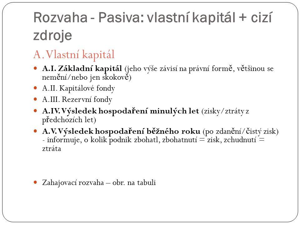 Rozvaha - Pasiva: vlastní kapitál + cizí zdroje A.