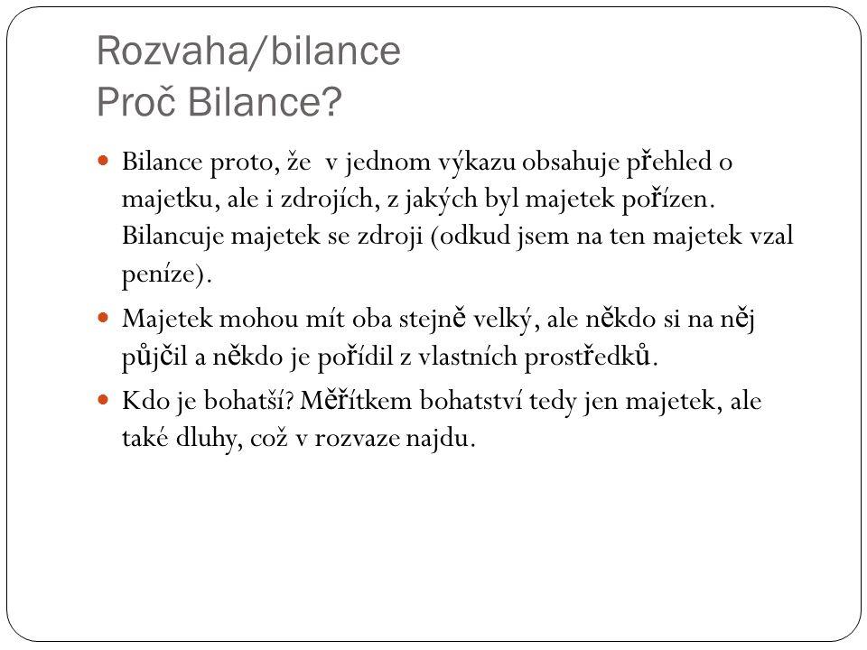 Rozvaha/bilance Proč Bilance.
