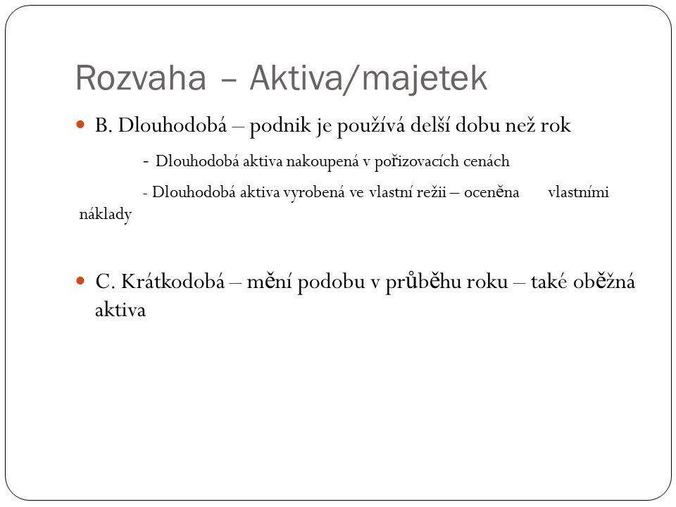 Rozvaha – Aktiva/majetek B.