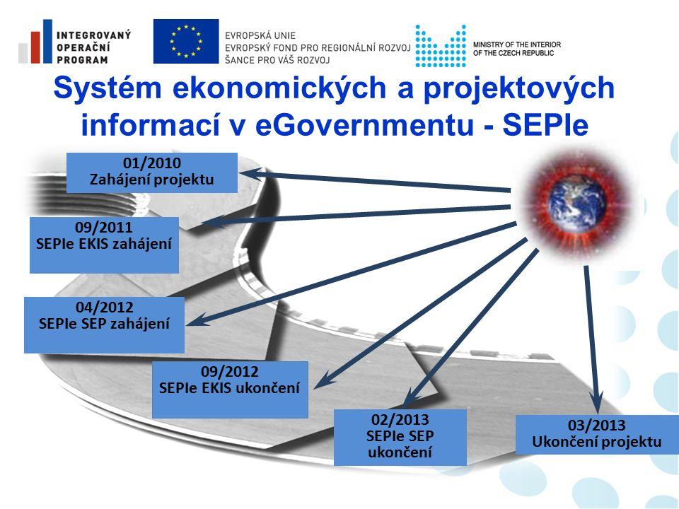 Systém ekonomických a projektových informací v eGovernmentu - SEPIe Marcelína Horáková Ministerstvo vnitra ČR 15. 8. 2012