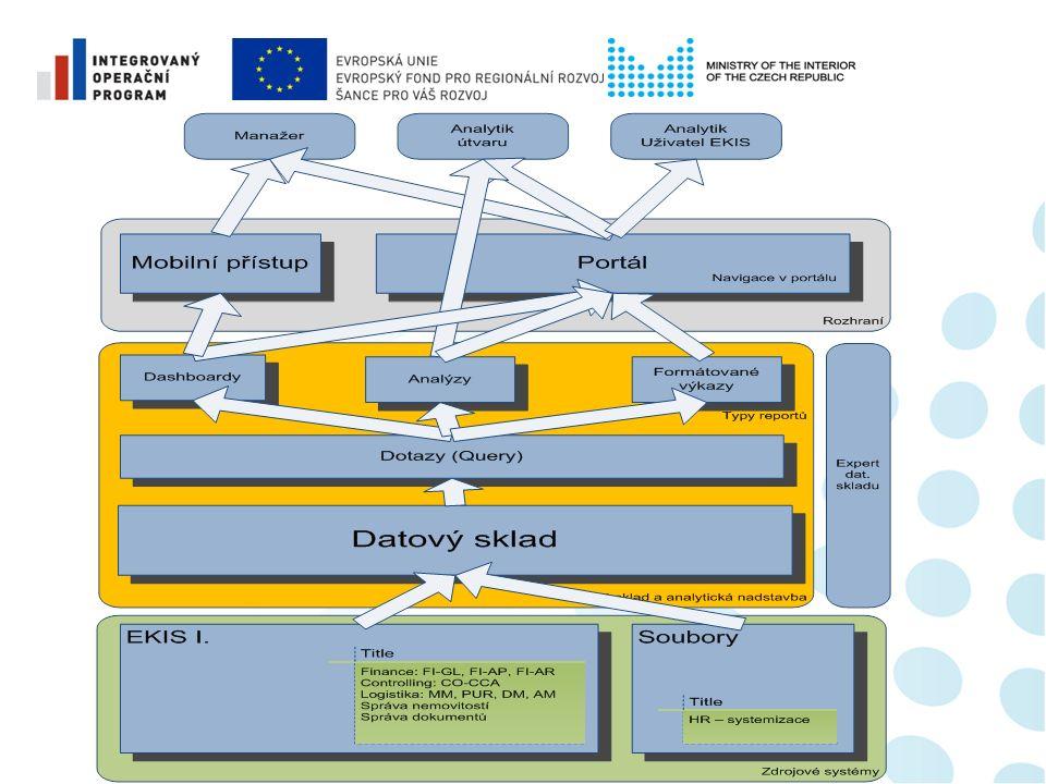 """ V rámci projektu SEPIe je implementován """"datový sklad s analytickou nadstavbou (analytickými nástroji pro vytěžování dat) ."""