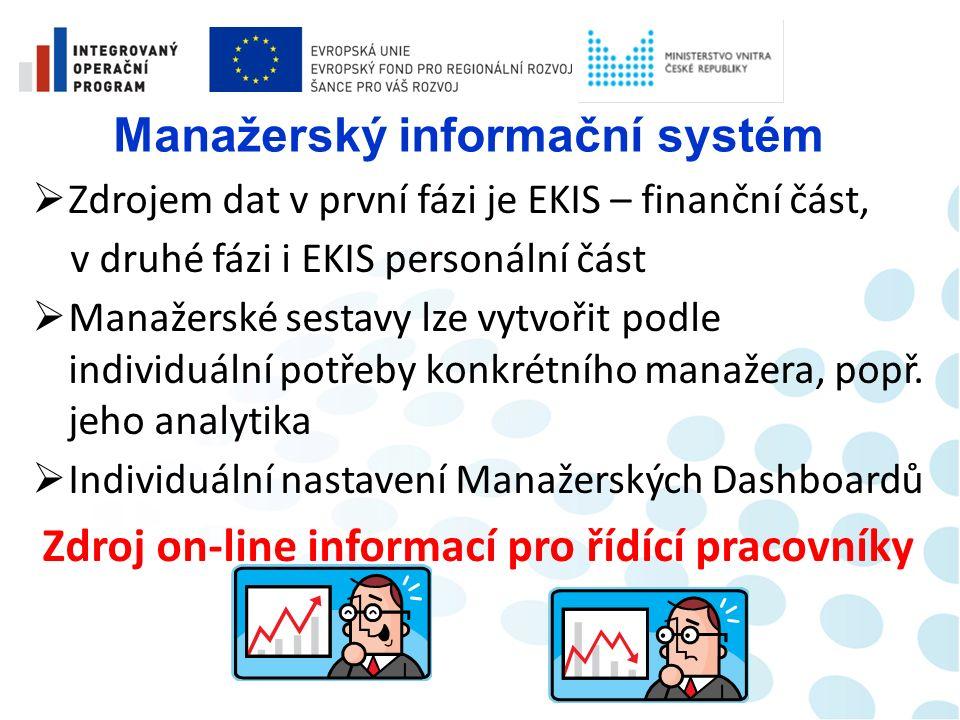  Informační systém je určen pro podporu efektivity plánováních a rozhodovacích procesů  Přístup přes portál, není nutná znalost ovládání IS SAP – př