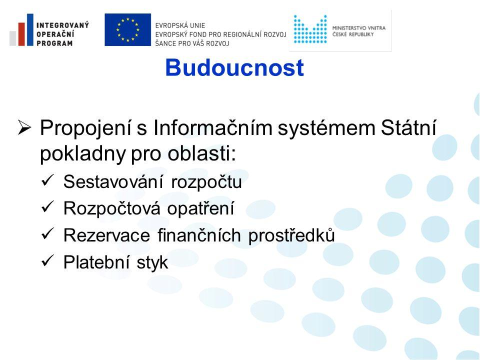 """Budoucnost  Propojení EKIS a SEP (ještě v rámci projektu)  Stabilizace pracovního kolektivu, vznik """"Kompetenčního centra pro celý projekt"""
