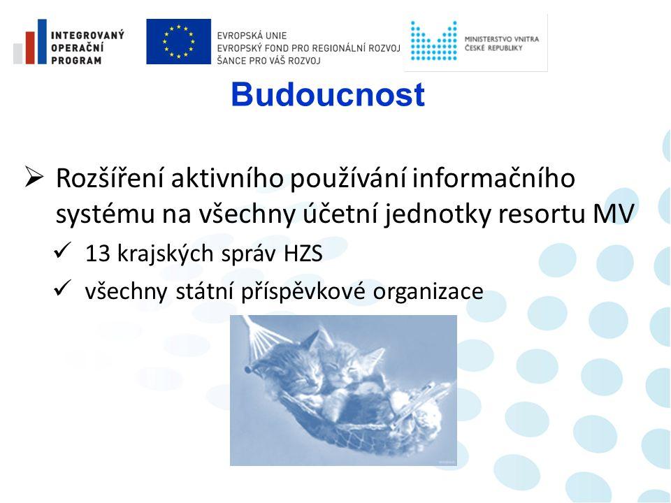 Budoucnost  Propojení s Informačním systémem Státní pokladny pro oblasti: Sestavování rozpočtu Rozpočtová opatření Rezervace finančních prostředků Platební styk