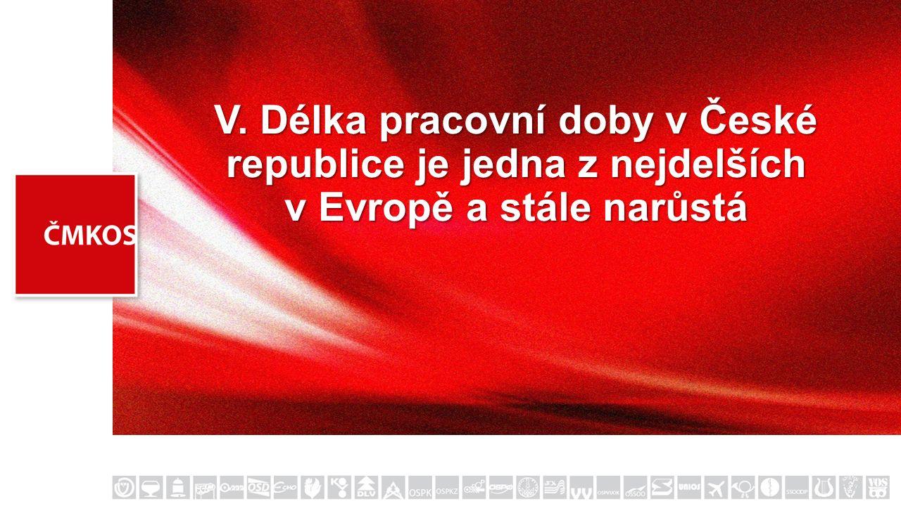 V. Délka pracovní doby v České republice je jedna z nejdelších v Evropě a stále narůstá
