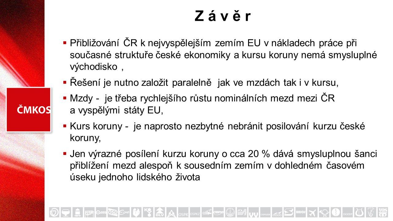 Z á v ě r  Přibližování ČR k nejvyspělejším zemím EU v nákladech práce při současné struktuře české ekonomiky a kursu koruny nemá smysluplné východisko,  Řešení je nutno založit paralelně jak ve mzdách tak i v kursu,  Mzdy - je třeba rychlejšího růstu nominálních mezd mezi ČR a vyspělými státy EU,  Kurs koruny - je naprosto nezbytné nebránit posilování kurzu české koruny,  Jen výrazné posílení kurzu koruny o cca 20 % dává smysluplnou šanci přiblížení mezd alespoň k sousedním zemím v dohledném časovém úseku jednoho lidského života
