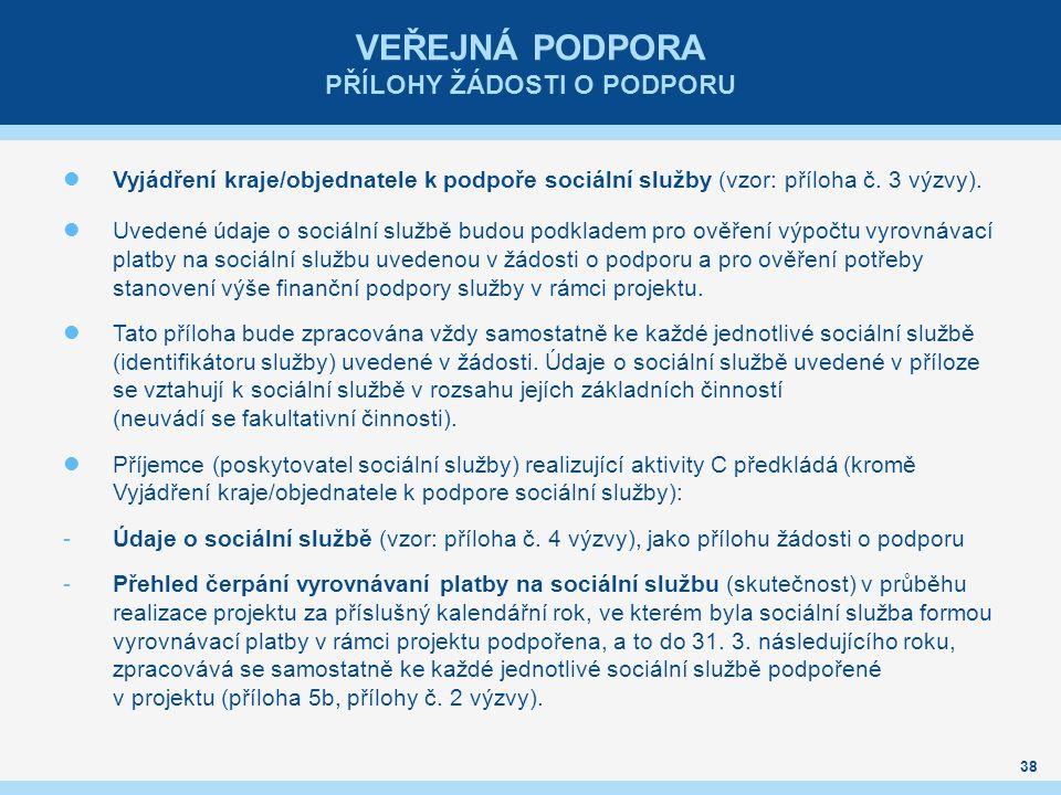 VEŘEJNÁ PODPORA PŘÍLOHY ŽÁDOSTI O PODPORU Vyjádření kraje/objednatele k podpoře sociální služby (vzor: příloha č.