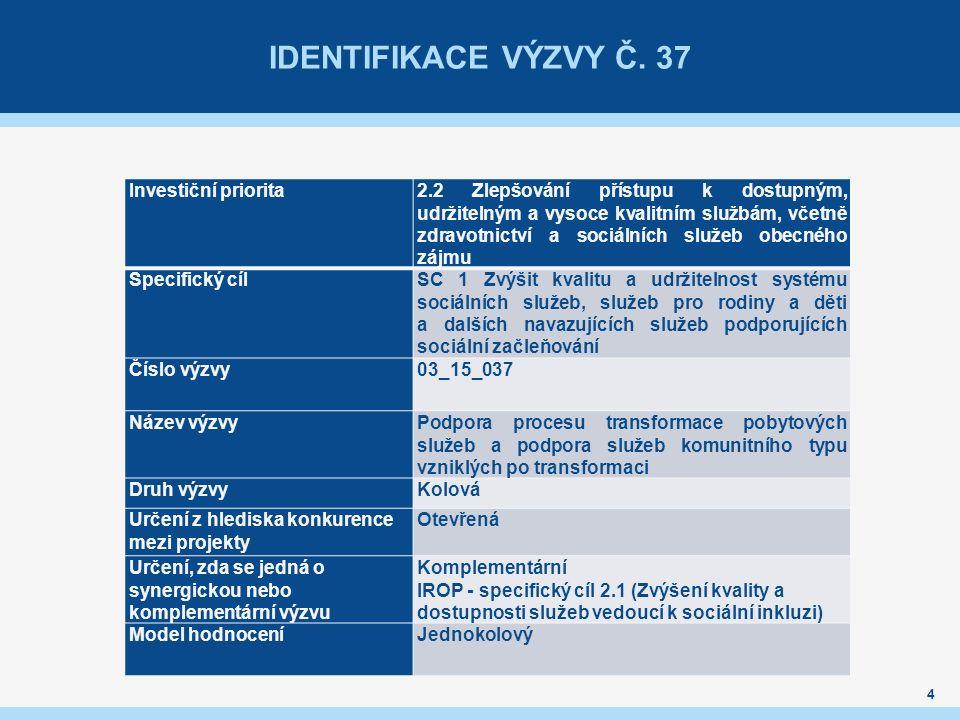 IDENTIFIKACE VÝZVY Č.