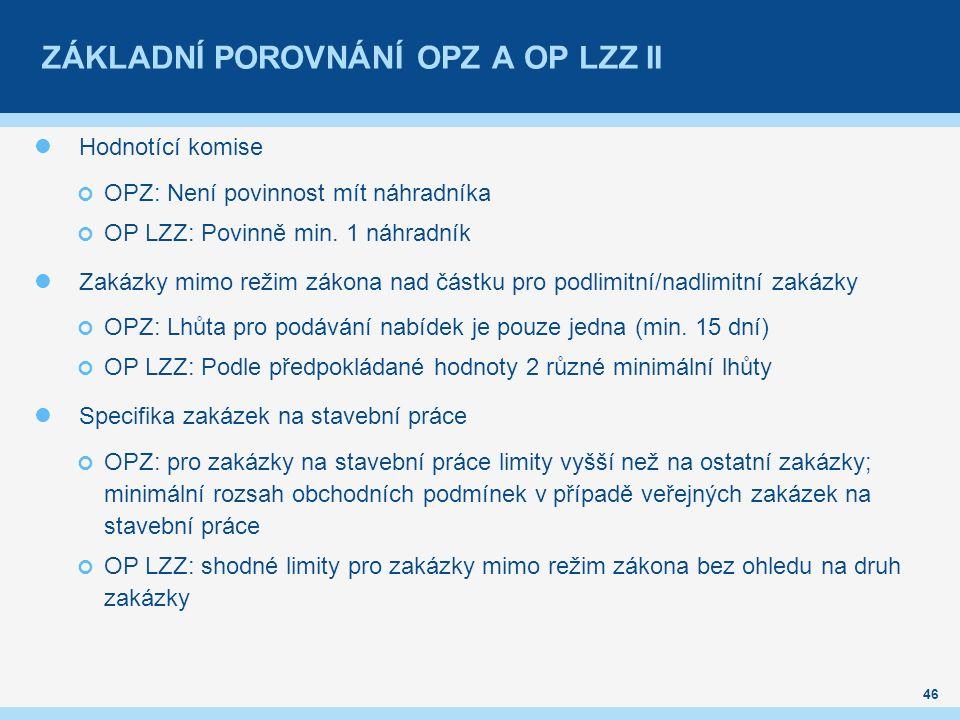 ZÁKLADNÍ POROVNÁNÍ OPZ A OP LZZ II Hodnotící komise OPZ: Není povinnost mít náhradníka OP LZZ: Povinně min.