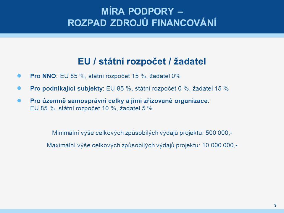 MÍRA PODPORY – ROZPAD ZDROJŮ FINANCOVÁNÍ EU / státní rozpočet / žadatel Pro NNO: EU 85 %, státní rozpočet 15 %, žadatel 0% Pro podnikající subjekty: EU 85 %, státní rozpočet 0 %, žadatel 15 % Pro územně samosprávní celky a jimi zřizované organizace: EU 85 %, státní rozpočet 10 %, žadatel 5 % Minimální výše celkových způsobilých výdajů projektu: 500 000,- Maximální výše celkových způsobilých výdajů projektu: 10 000 000,- 9