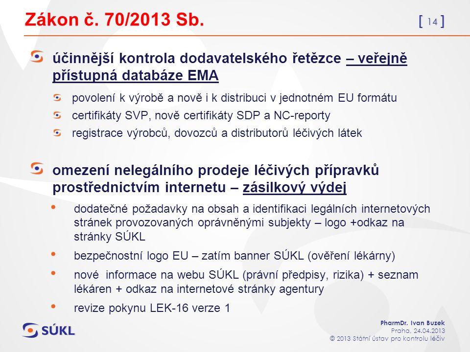 [ 14 ] PharmDr. Ivan Buzek Praha, 24.04.2013 © 2013 Státní ústav pro kontrolu léčiv Zákon č.