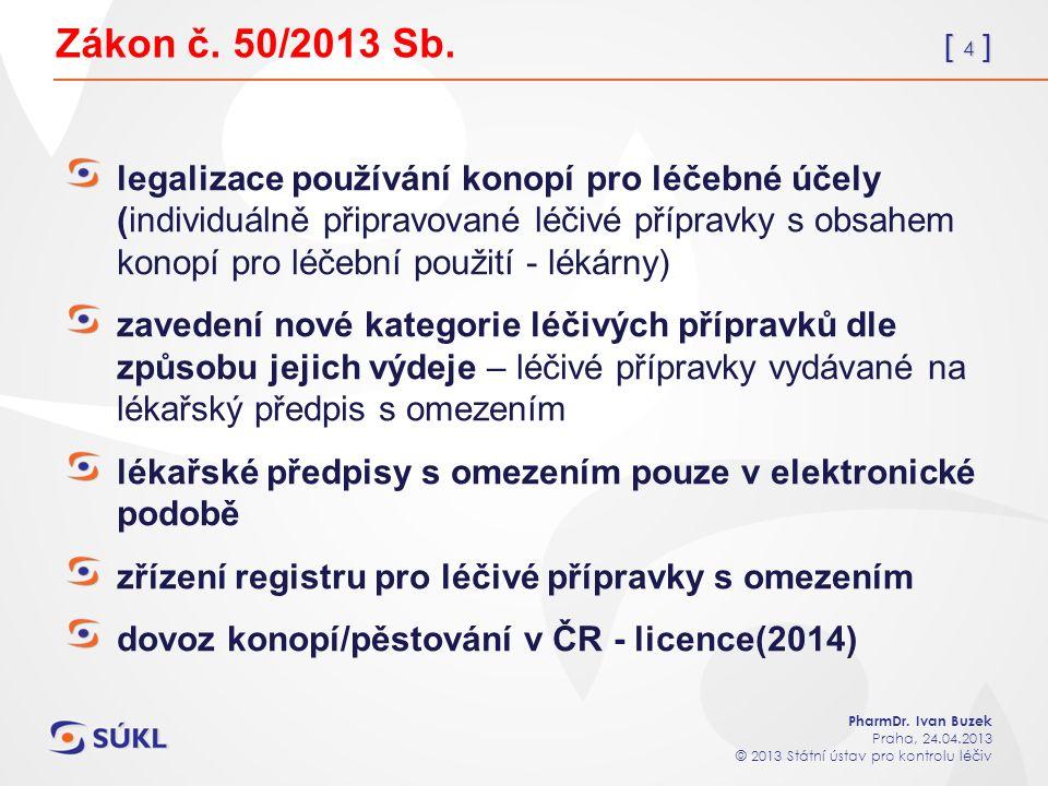 [ 4 ] PharmDr. Ivan Buzek Praha, 24.04.2013 © 2013 Státní ústav pro kontrolu léčiv Zákon č.