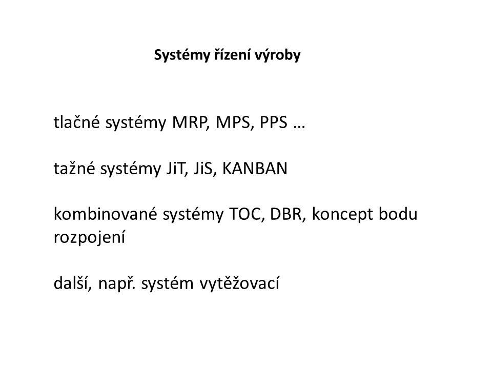 Systémy řízení výroby tlačné systémy MRP, MPS, PPS … tažné systémy JiT, JiS, KANBAN kombinované systémy TOC, DBR, koncept bodu rozpojení další, např.