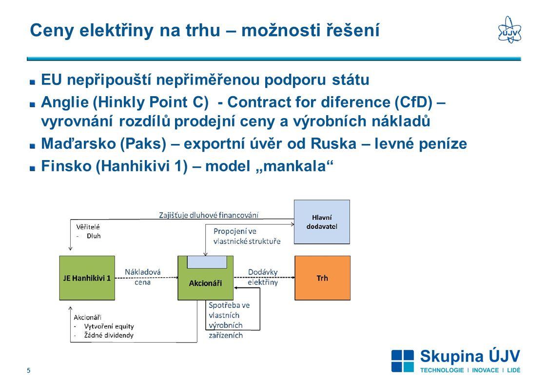 Legislativní rámec Požadavky Stavebního zákona Už ve fází územního řízení musím znát stavební a dispoziční řešení objektů, ale to se odvíjí od potřeb technologie – musím mít hodně rozpracované technologické řešení a to bez dodavatelů nejde (každý dodavatel má jiné prostorové a dispoziční uspořádání) – riziko změn podléhajících novému řízení v dalších fázích projektu Musím splnit požadavky české legislativy (projednání s DOSS) – zahraniční dodavatelé především v oblasti hygieny, BOZP a požáru musí svá řešení upravit a projednat s DOSS Pro JZ přibydou požadavky Atomového zákona Požadavek na referenční elektrárnu Požadavky na bezpečnost Provázaný schvalovací proces – prodlužuje povolovací řízení Povolení k uvedení do provozu je řízení (není podmínka, že když splním požadavky musím dostat) – připravuje se a staví cca 20let – dojde ke změně politických podmínek – nepřijatelné riziko Pokud bude podléhat ZVZ tak v podstatě neřešitelné Výběr dodavatele před znalostí požadavků povolení Když rozdělím na dvě části (dokumentace a dodávka) jak zajistím, že bude vybrán na dodávku ten co byl vybrán na dokumentaci Dodavatele vybírám ve fázi, kdy nemám žádné povolení – co napíšu do smlouvy a jak to ocením Poznámka – ukázat schéma na NJZ ETE 6