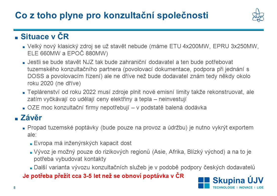 Co z toho plyne pro konzultační společnosti Situace v ČR Velký nový klasický zdroj se už stavět nebude (máme ETU 4x200MW, EPRU 3x250MW, ELE 660MW a EPOČ 880MW) Jestli se bude stavět NJZ tak bude zahraniční dodavatel a ten bude potřebovat tuzemského konzultačního partnera (povolovací dokumentace, podpora při jednání s DOSS a povolovacím řízení) ale ne dříve než bude dodavatel znám tedy někdy okolo roku 2020 (ne dříve) Teplárenství od roku 2022 musí zdroje plnit nové emisní limity takže rekonstruovat, ale zatím vyčkávají co udělají ceny elektřiny a tepla – neinvestují OZE moc konzultační firmy nepotřebují – v podstatě balená dodávka Závěr Propad tuzemské poptávky (bude pouze na provoz a údržbu) je nutno vykrýt exportem ale: Evropa má inženýrských kapacit dost Vývoz je možný pouze do rizikových regionů (Asie, Afrika, Blízký východ) a na to je potřeba vybudovat kontakty Další varianta vývozu konzultačních služeb je v podobě podpory českých dodavatelů Je potřeba přežít cca 3-5 let než se obnoví poptávka v ČR 8