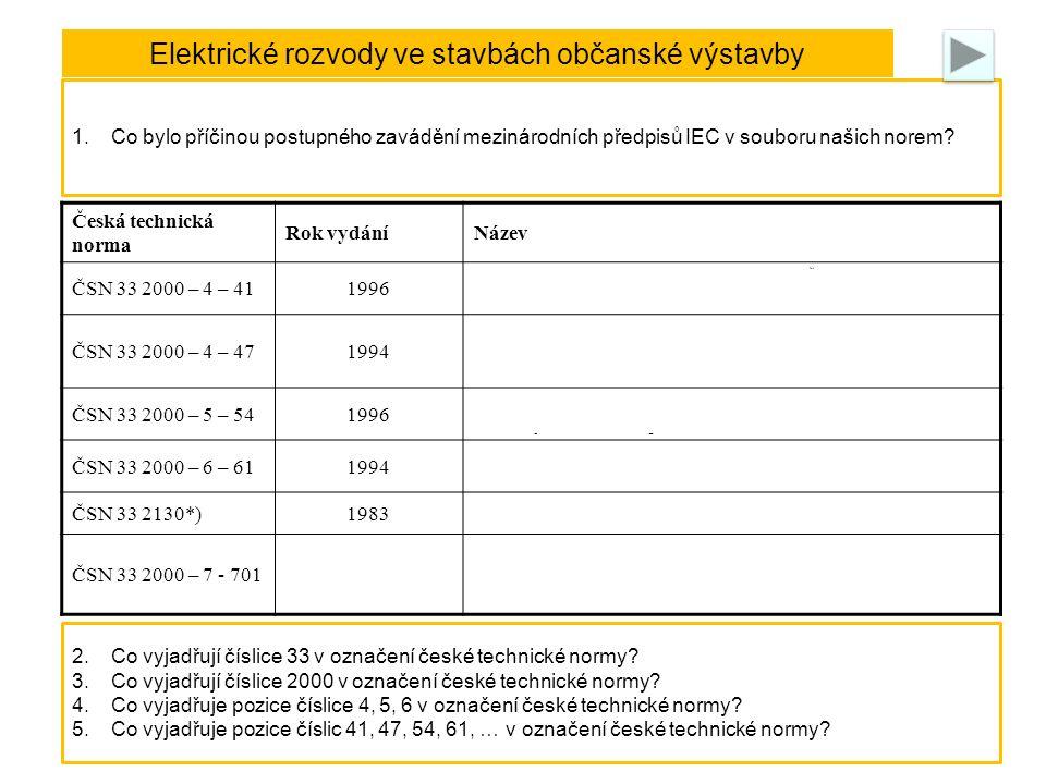 Elektrické rozvody ve stavbách občanské výstavby Od roku 1990 došlo k postupnému zavádění mezinárodních předpisů IEC (u nás v souboru norem 33 2000..): Nové instalační materiály Nový způsob pohledového zakrytí technických rozvodů podél stěn a pod okny Zavádění rozvodů v podlahách, nové technologické postupy, související se změnami dodavatelů el.
