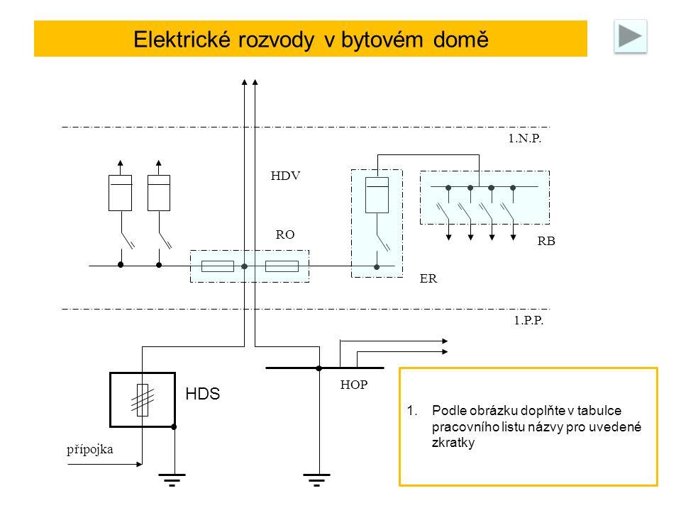 Elektrické rozvody v bytovém domě HDS HOP 1.P.P. 1.N.P.