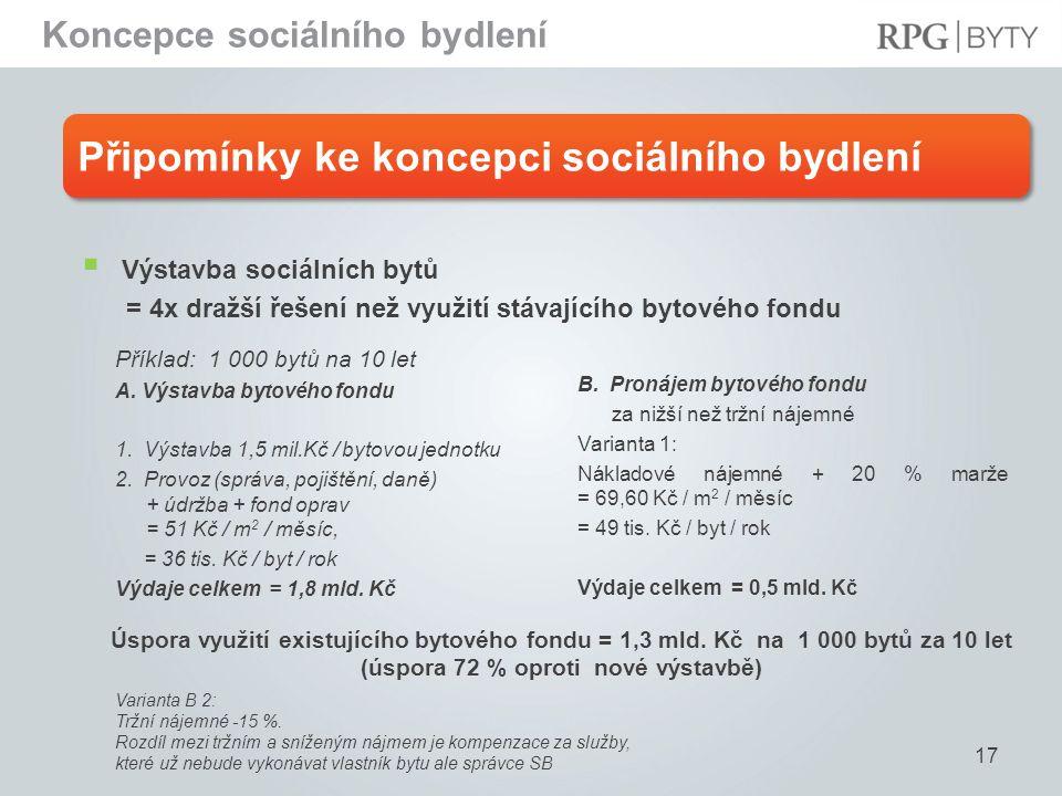 Připomínky ke koncepci sociálního bydlení 17  Výstavba sociálních bytů = 4x dražší řešení než využití stávajícího bytového fondu Koncepce sociálního bydlení Příklad: 1 000 bytů na 10 let A.
