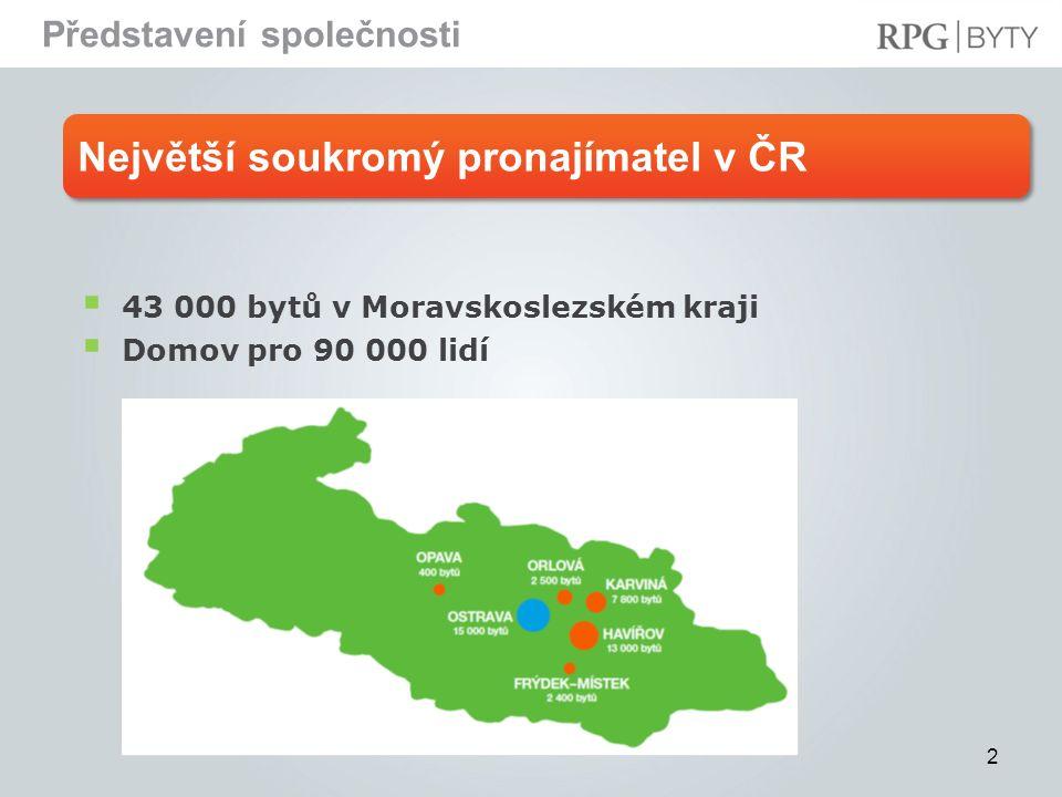 2 Největší soukromý pronajímatel v ČR  43 000 bytů v Moravskoslezském kraji  Domov pro 90 000 lidí Představení společnosti