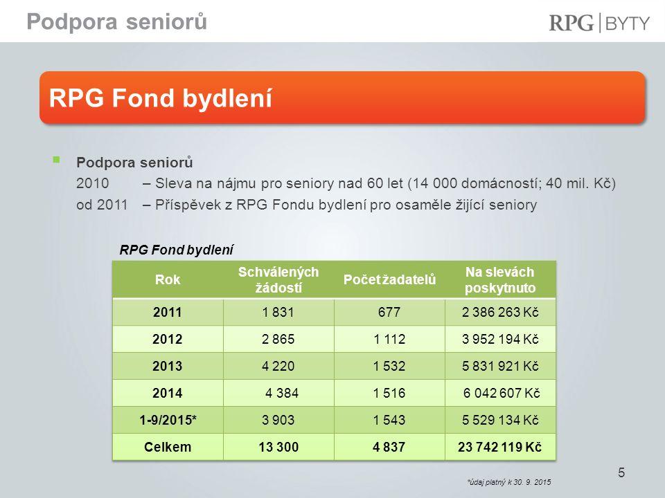 RPG Fond bydlení 5  Podpora seniorů 2010 – Sleva na nájmu pro seniory nad 60 let (14 000 domácností; 40 mil. Kč) od 2011 – Příspěvek z RPG Fondu bydl