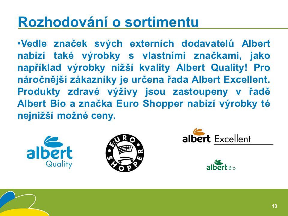 Vedle značek svých externích dodavatelů Albert nabízí také výrobky s vlastními značkami, jako například výrobky nižší kvality Albert Quality.