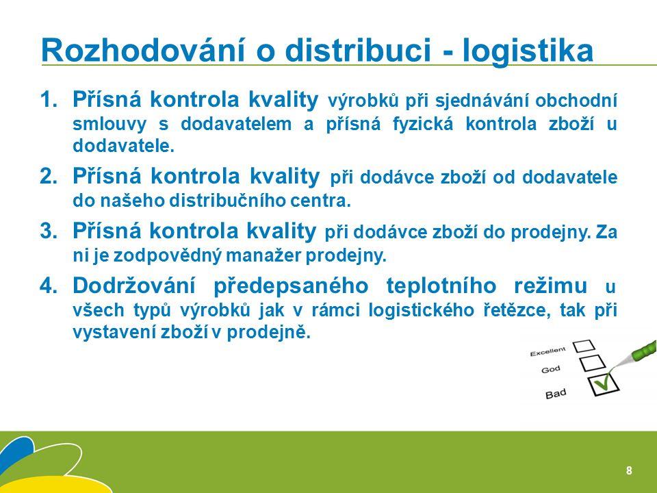 1.Přísná kontrola kvality výrobků při sjednávání obchodní smlouvy s dodavatelem a přísná fyzická kontrola zboží u dodavatele.