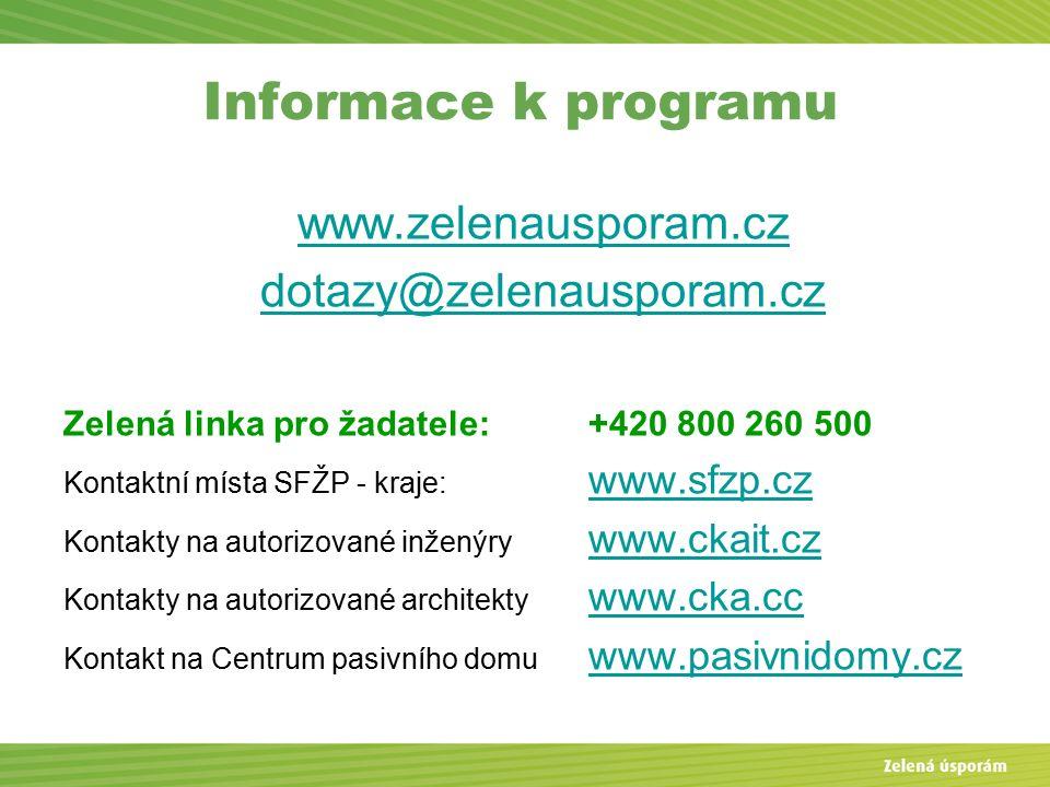 Informace k programu www.zelenausporam.cz dotazy@zelenausporam.cz Zelená linka pro žadatele: +420 800 260 500 Kontaktní místa SFŽP - kraje: www.sfzp.cz www.sfzp.cz Kontakty na autorizované inženýry www.ckait.cz www.ckait.cz Kontakty na autorizované architekty www.cka.cc www.cka.cc Kontakt na Centrum pasivního domu www.pasivnidomy.cz www.pasivnidomy.cz