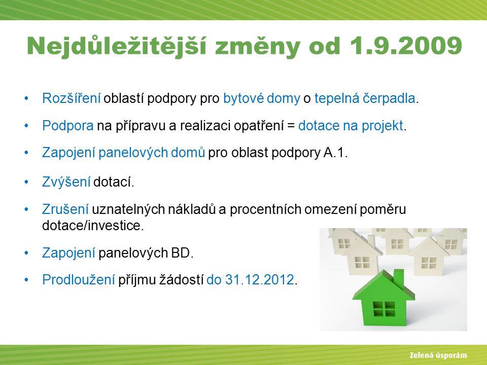 Rozšíření oblastí podpory pro bytové domy o tepelná čerpadla.