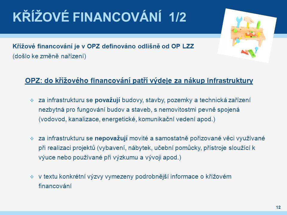 KŘÍŽOVÉ FINANCOVÁNÍ 1/2 Křížové financování je v OPZ definováno odlišně od OP LZZ (došlo ke změně nařízení) OPZ: do křížového financování patří výdeje