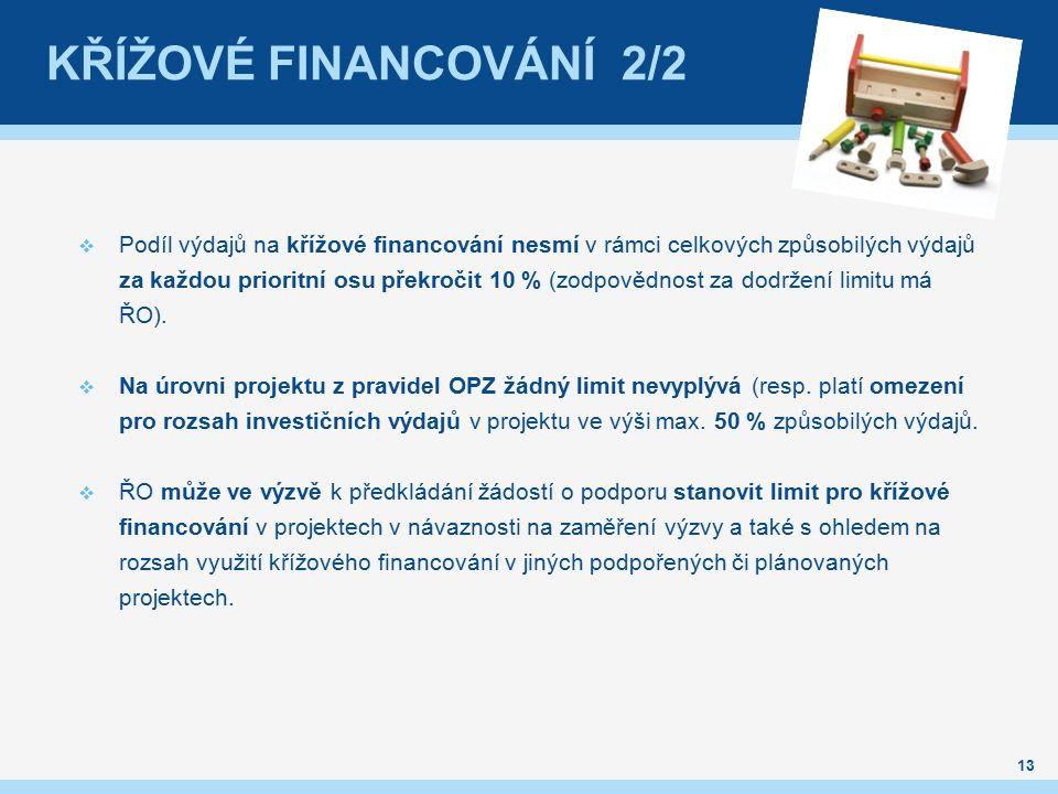KŘÍŽOVÉ FINANCOVÁNÍ 2/2  Podíl výdajů na křížové financování nesmí v rámci celkových způsobilých výdajů za každou prioritní osu překročit 10 % (zodpo