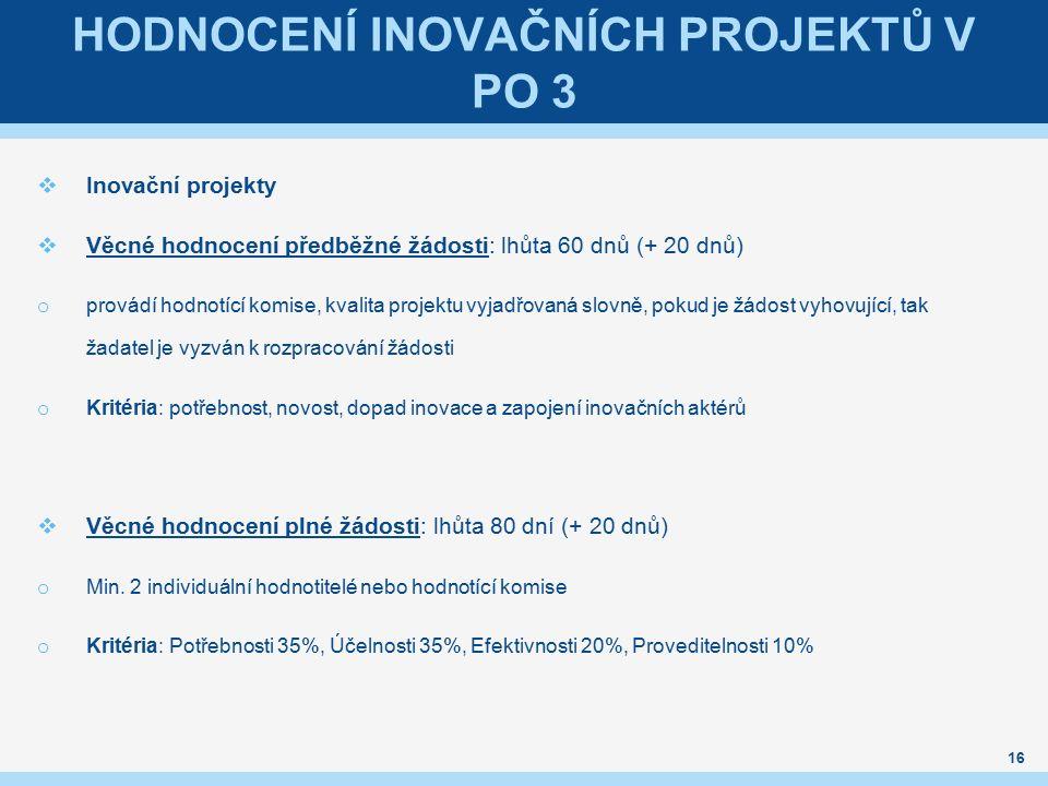 HODNOCENÍ INOVAČNÍCH PROJEKTŮ V PO 3  Inovační projekty  Věcné hodnocení předběžné žádosti: lhůta 60 dnů (+ 20 dnů) o provádí hodnotící komise, kval