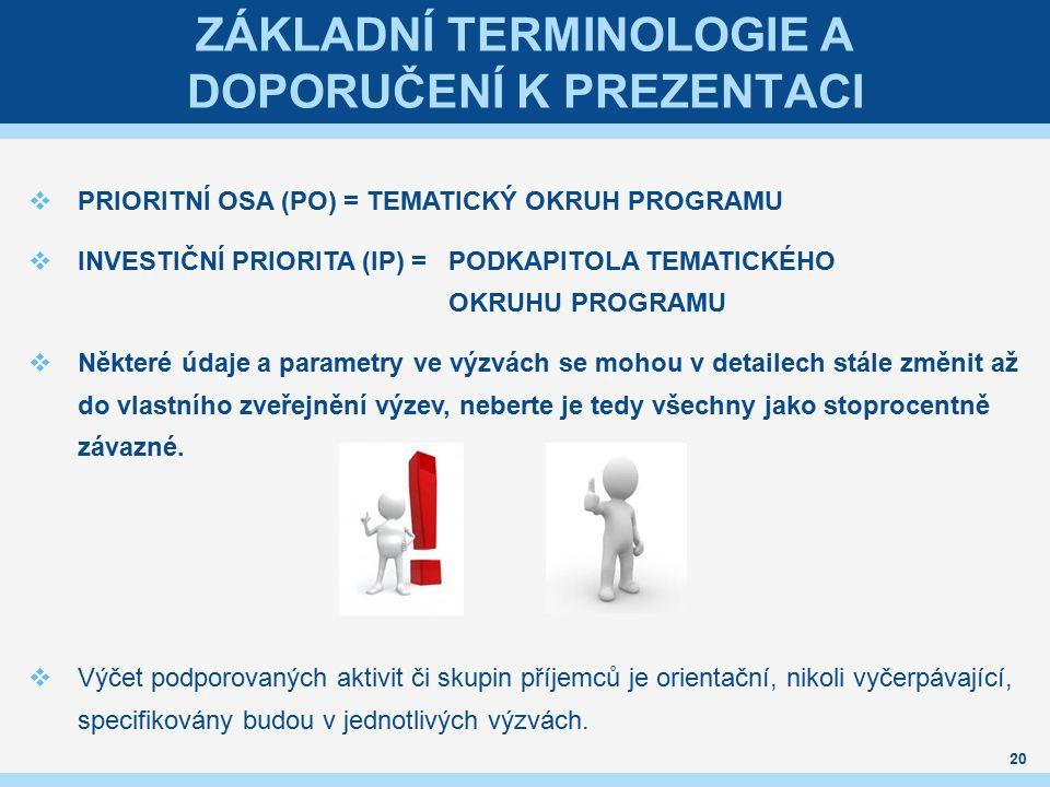 ZÁKLADNÍ TERMINOLOGIE A DOPORUČENÍ K PREZENTACI  PRIORITNÍ OSA (PO) = TEMATICKÝ OKRUH PROGRAMU  INVESTIČNÍ PRIORITA (IP) = PODKAPITOLA TEMATICKÉHO O