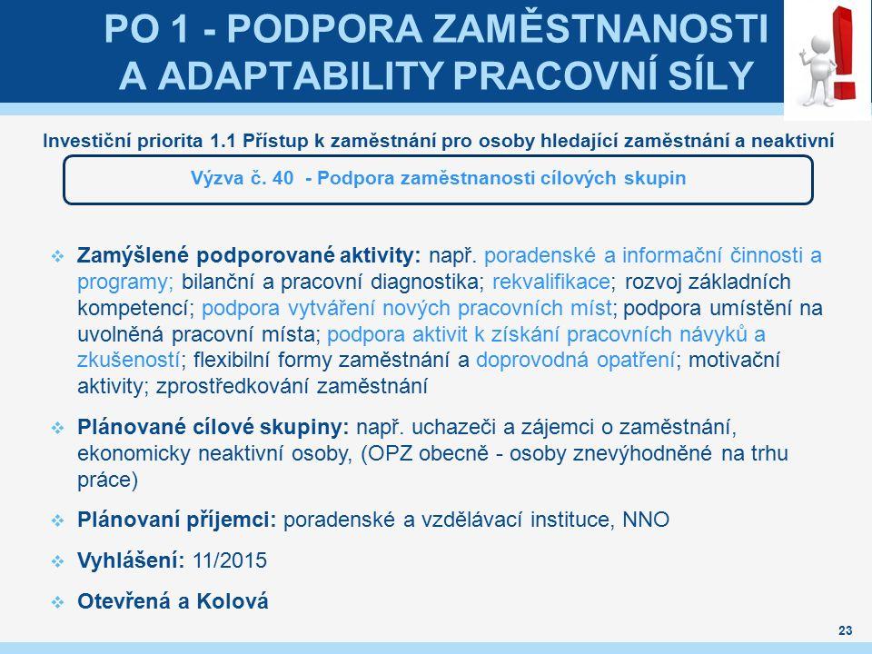 23 PO 1 - PODPORA ZAMĚSTNANOSTI A ADAPTABILITY PRACOVNÍ SÍLY Investiční priorita 1.1 Přístup k zaměstnání pro osoby hledající zaměstnání a neaktivní V