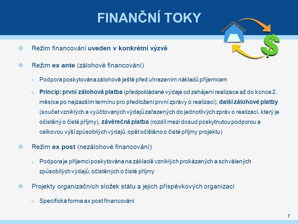 FINANČNÍ TOKY  Režim financování uveden v konkrétní výzvě  Režim ex ante (zálohové financování) o Podpora poskytována zálohově ještě před uhrazením