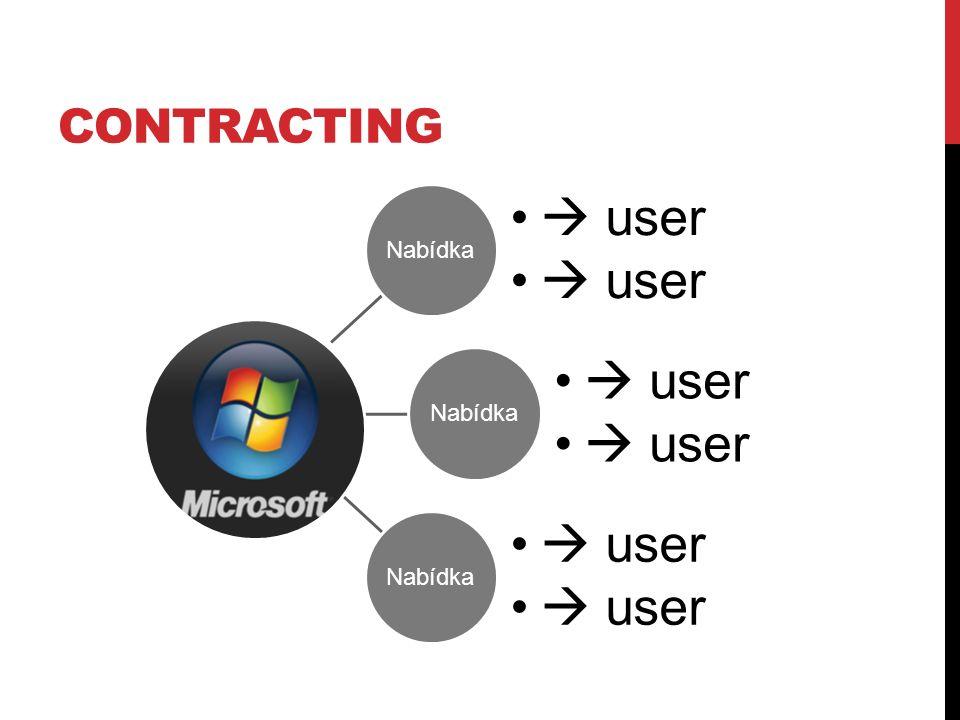 CONTRACTING Nabídka  user Nabídka  user Nabídka  user