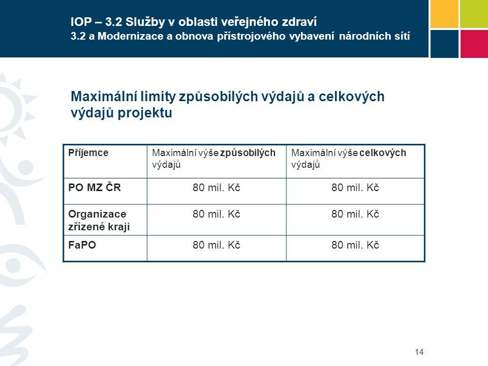 14 IOP – 3.2 Služby v oblasti veřejného zdraví 3.2 a Modernizace a obnova přístrojového vybavení národních sítí Maximální limity způsobilých výdajů a celkových výdajů projektu PříjemceMaximální výše způsobilých výdajů Maximální výše celkových výdajů PO MZ ČR80 mil.