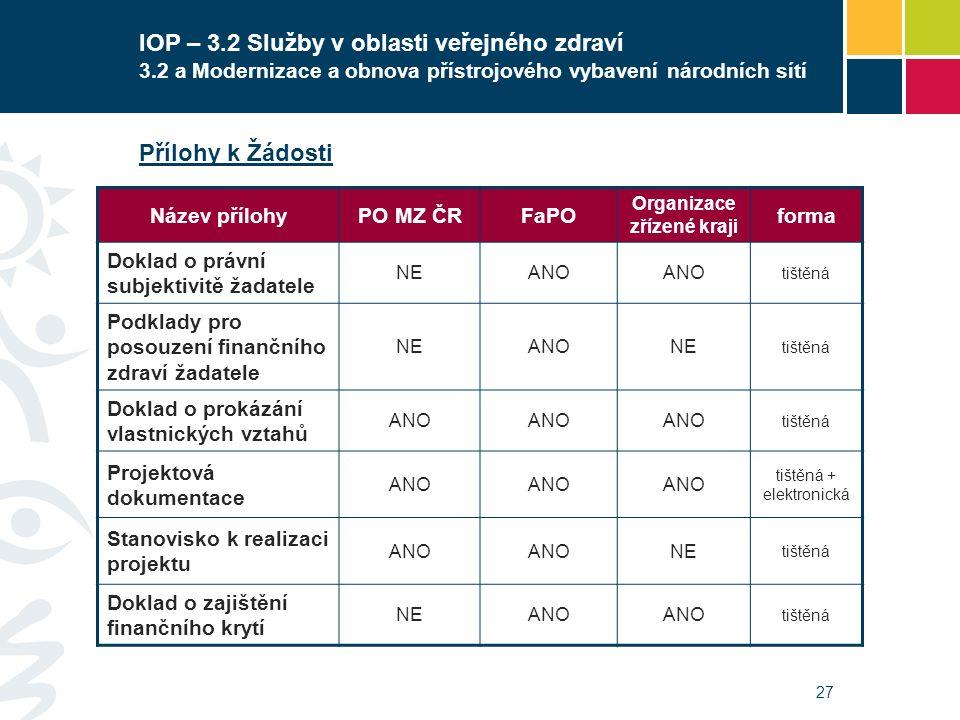 27 IOP – 3.2 Služby v oblasti veřejného zdraví 3.2 a Modernizace a obnova přístrojového vybavení národních sítí Přílohy k Žádosti Název přílohyPO MZ Č