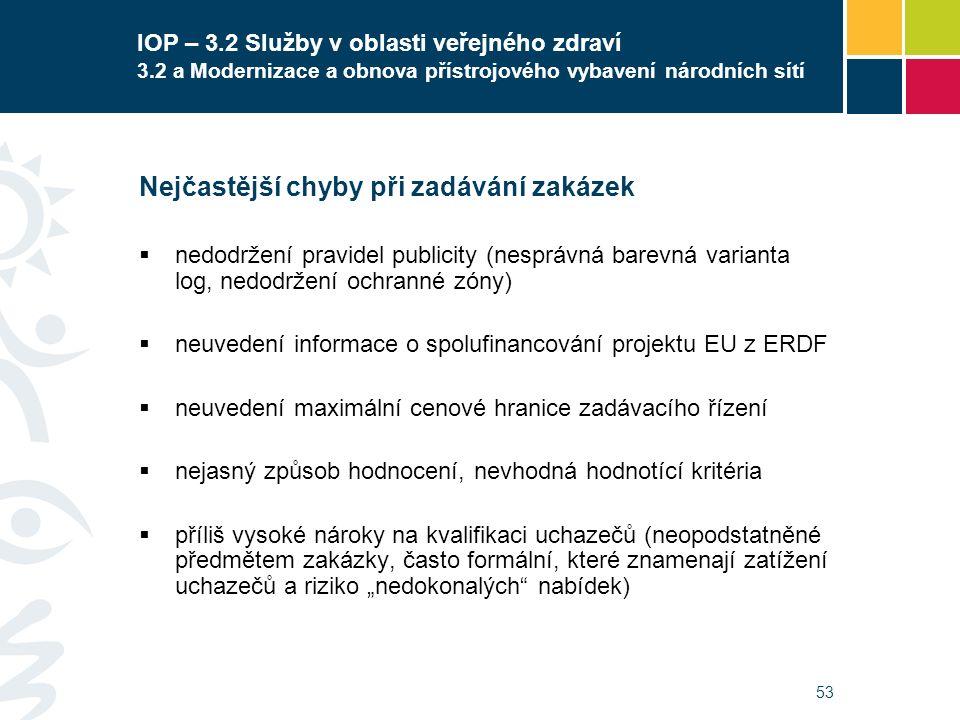 """53 IOP – 3.2 Služby v oblasti veřejného zdraví 3.2 a Modernizace a obnova přístrojového vybavení národních sítí Nejčastější chyby při zadávání zakázek  nedodržení pravidel publicity (nesprávná barevná varianta log, nedodržení ochranné zóny)  neuvedení informace o spolufinancování projektu EU z ERDF  neuvedení maximální cenové hranice zadávacího řízení  nejasný způsob hodnocení, nevhodná hodnotící kritéria  příliš vysoké nároky na kvalifikaci uchazečů (neopodstatněné předmětem zakázky, často formální, které znamenají zatížení uchazečů a riziko """"nedokonalých nabídek)"""