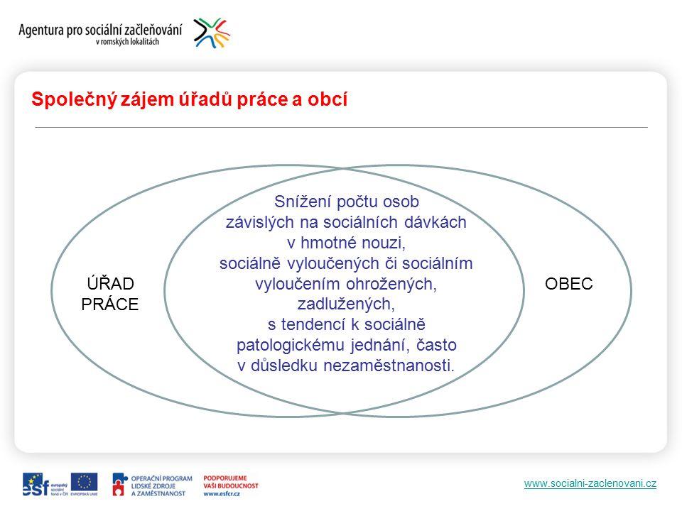www.socialni-zaclenovani.cz Zákon o veřejných zakázkách Zákon č.