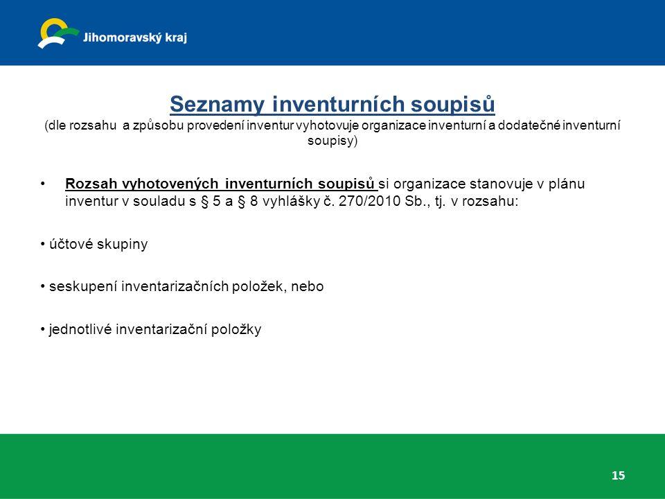 Seznamy inventurních soupisů (dle rozsahu a způsobu provedení inventur vyhotovuje organizace inventurní a dodatečné inventurní soupisy) Rozsah vyhotovených inventurních soupisů si organizace stanovuje v plánu inventur v souladu s § 5 a § 8 vyhlášky č.