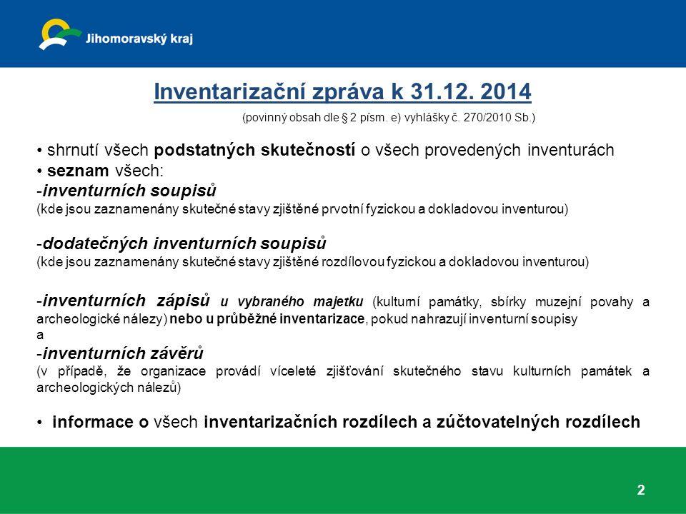 Inventarizační zpráva a upozornění na zjištěné nedostatky z kontroly hospodaření PO v rámci přezkoumání hospodaření JMK za rok 2014 Děkuje za pozornost Ing.